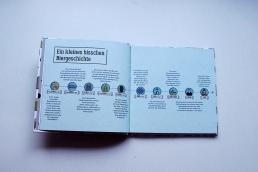 Alles über Bier in Infografiken 1