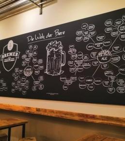 Union Brauerei Bremen Besuch 4
