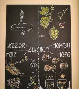 7Union BrauerUnion Brauerei Bremen Besuch 9ei Bremen Besuch 9