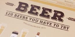Follygraph Beer Poster