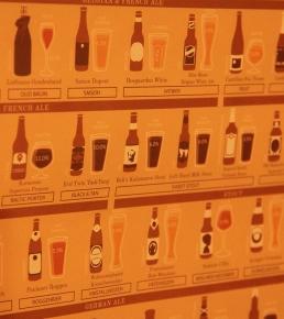 Follygraph Beer Poster 3