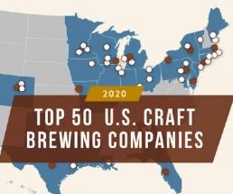 Top 50 Craft Brauereien in den USA