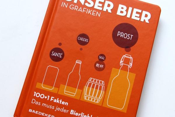 Unser Bier in Grafiken